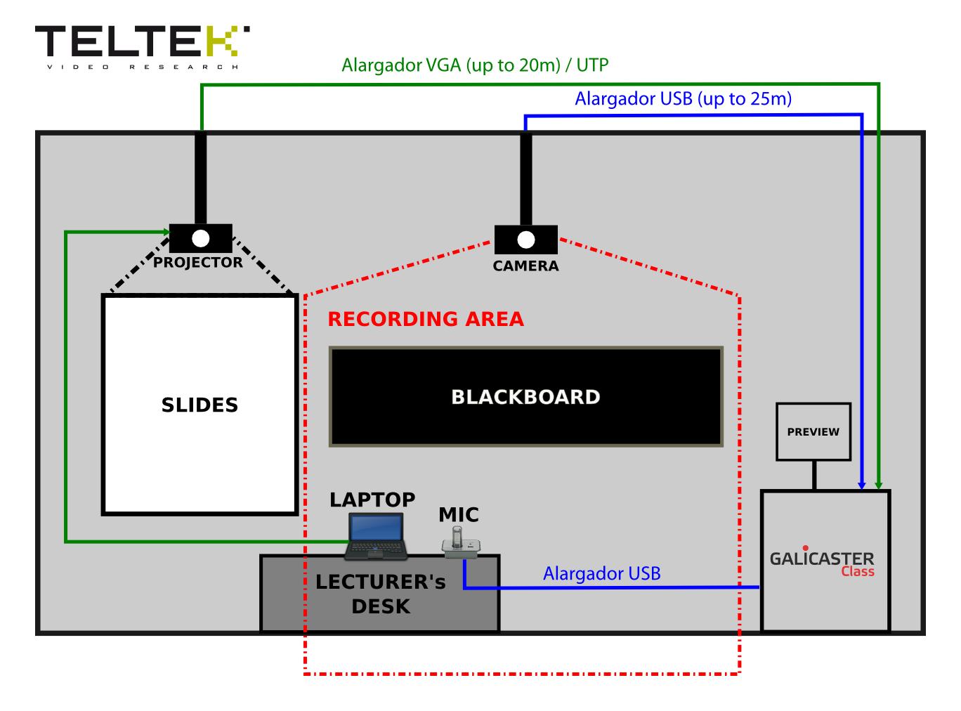 Galicaster Class Installation Guide - GALICASTER - Teltek Video